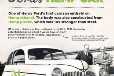 Henry Ford's Hemp Car